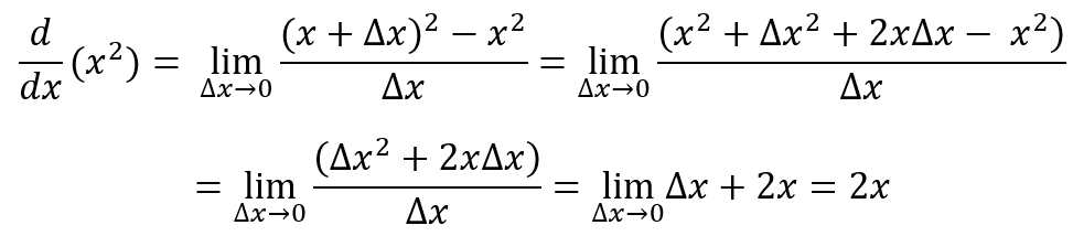 Derivation of x squared