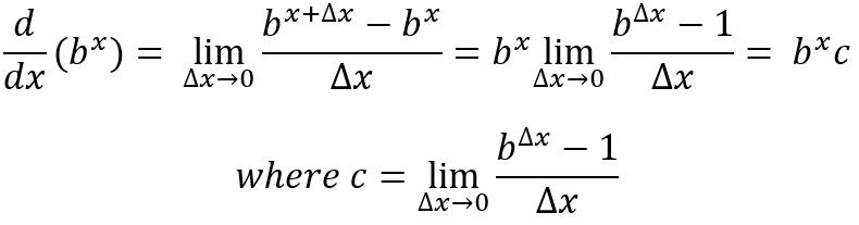Derivative equation
