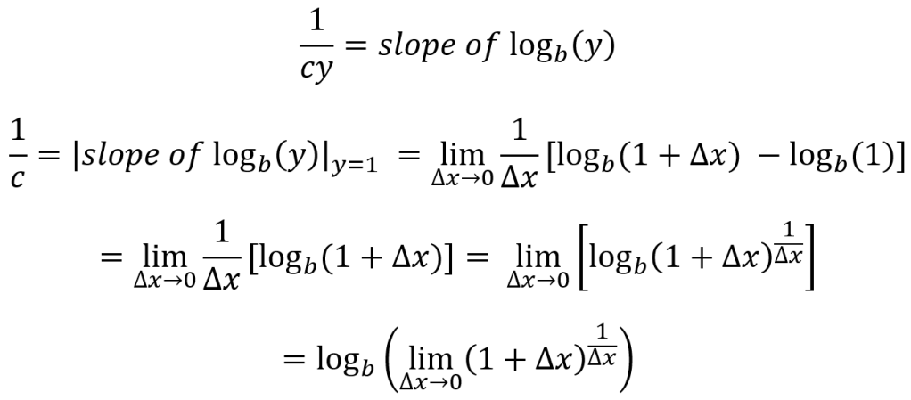 Value of exponents