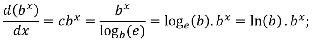 Exponent value summary